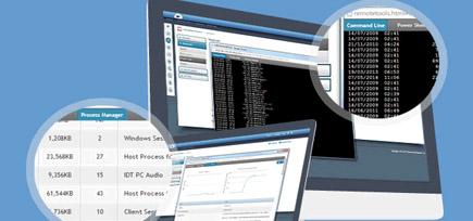 Supervision remota de equipos y software